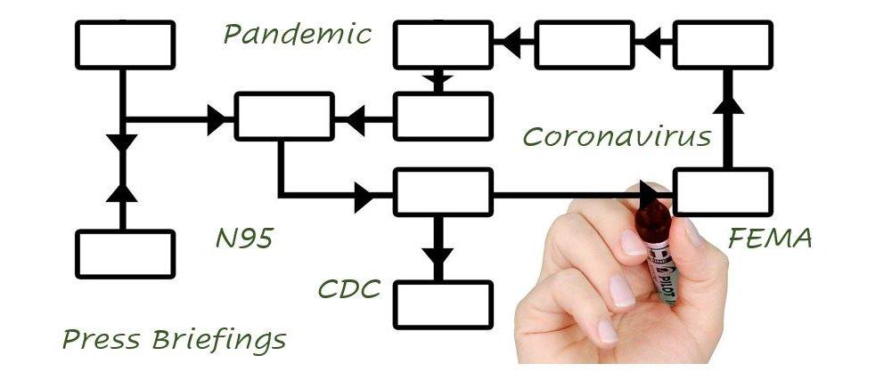 OrgChart-pixabay-Modified-Pandemic-wide.JPG